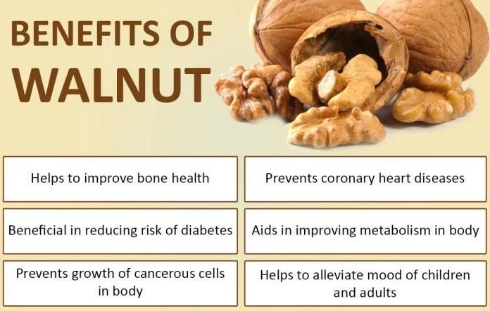 Health Benefits for Walnuts
